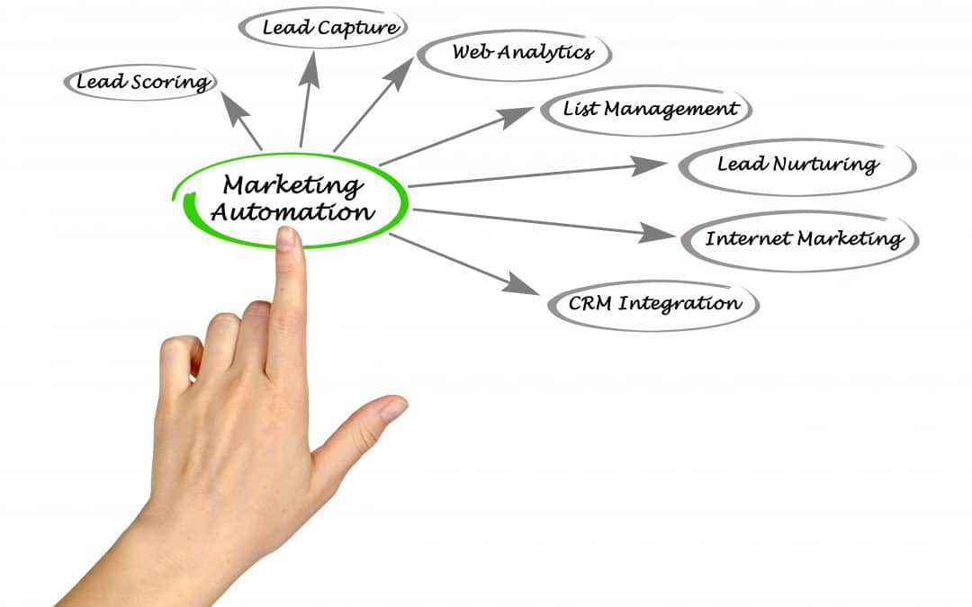 Marketing Automation Illustration